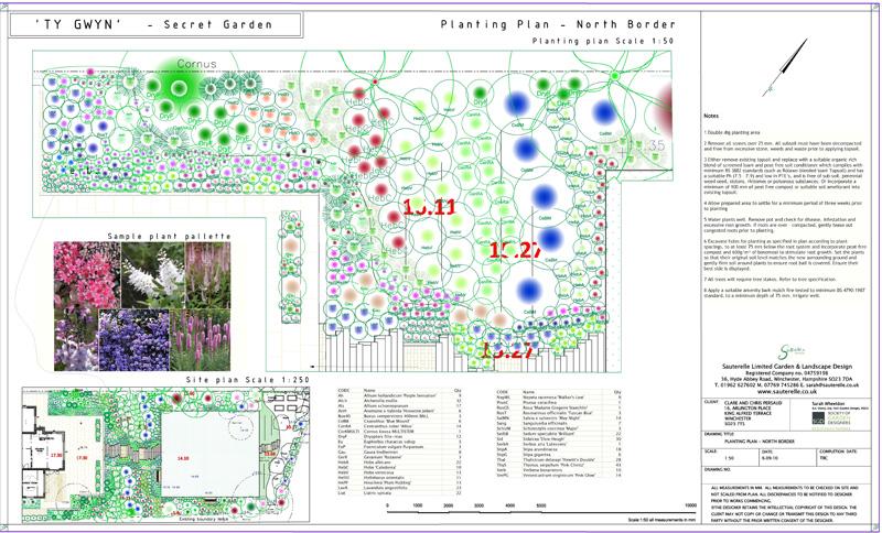 FS_PlantingDesign3